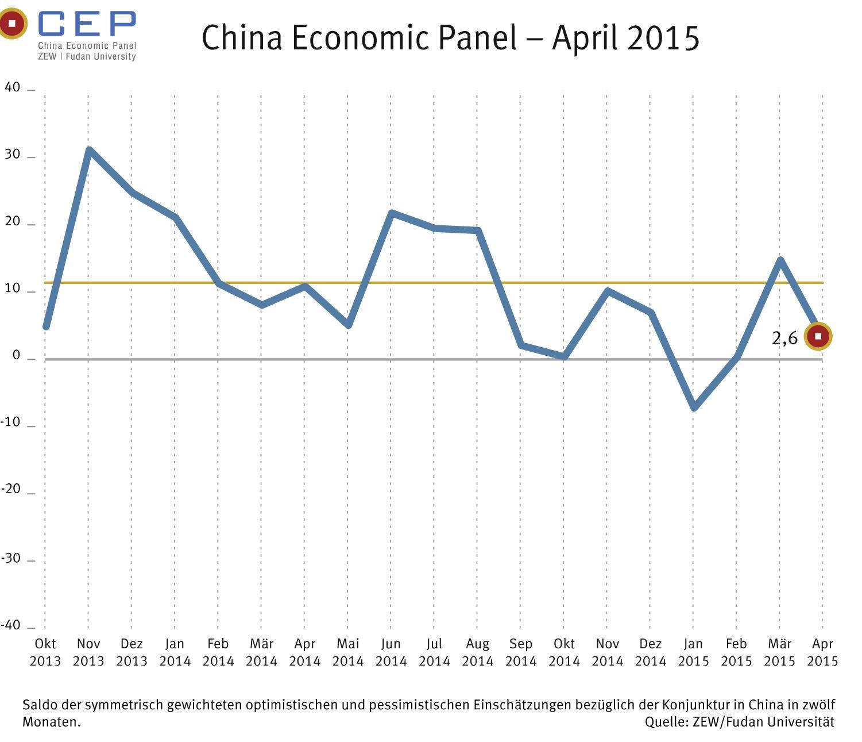 Mit Asienkrise wird die Finanz-, Währungs-und Wirtschaftskrise Ostasiens der Jahre und bezeichnet. Sie begann im März in Thailand und griff auf mehrere asiatische Staaten über, insbesondere auf viele der so genannten Tiger-und Pantherstaaten.